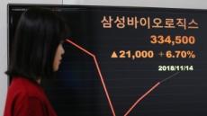 삼성바이오 상장 1년만에 개인투자자 4만명 몰렸다