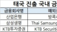 금감원-은행연 '태국 중앙은행 초청 세미나' 개최