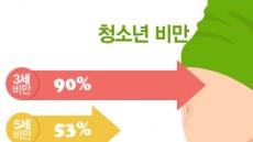 [김태열 기자의 생생건강] 나이들어도 안빠지는 비만체형, 이미 2~6세때 잘못된 식습관으로 결정된다