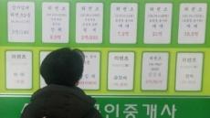 매매가격 급등으로 서울 아파트 전세가율 60%대 깨져