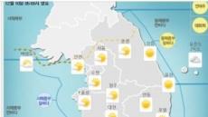 [날씨&라이프]월요일 출근길 서울 영하 8도…낮부터 풀릴듯