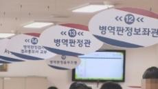 내년 현역병 입영일자·부대, 병무청 11일 오후2시 홈페이지 공개…'알림톡' 개별 공지도