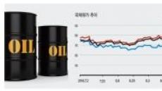 유가 안정에 마진 개선…석유화학株에 볕드나?
