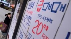 [헤럴드포토] '급매물…안 팔린다'
