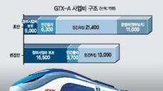 민투심 통과한 운정∼동탄 GTX A노선·신안산선 건설 본궤도