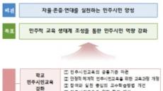 내년 '민주시민학교' 51개교 선정, 지원…학교 민주시민교육 강화
