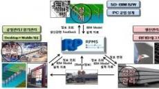 롯데건설, 건설 현장 디지털 관리 시스템 개발