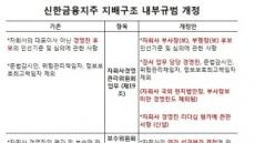 신한지주 조용병 회장....인사권 축소