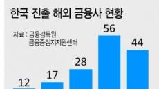 금융사 신남방行 '러시'…외국사 한국行은 '뚝'