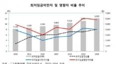 최저임금 인상의 '역설'…일용ㆍ임시근로자 임금 감소