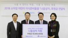 NH농협카드, 소아암 환아들 위해 5000만원 후원