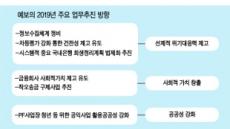 """예보 """"금융회사 재무정보 직접 받겠다"""""""