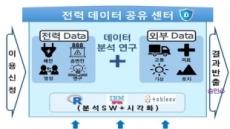 한전 전력데이터 민간에 공유, 서비스품질 개선한다