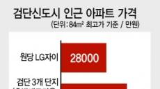 전매제한 강화·3기 신도시 발표 '첩첩산중'…검단신도시 분양 '적신호'