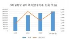 [줌인리더스] CJ제일제당, 식품ㆍ바이오 양날개로 성장 가시화