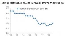"FOMC로 쏠리는 눈? ""최상 시나리오 나와도 '불안'"""