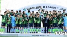 전북 현대, K리그 연봉도 '킹'…톱8 싹쓸이