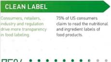 [aT와 함께하는 글로벌푸드 리포트] 투명한 생산·유통…美소비자 '클린라벨'에 꽂히다