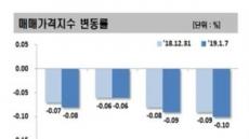 새해 첫 주 집값 어땠나…서울 부진 지속, 대전ㆍ광주 반등