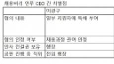 이광구 구속에 금융권 초긴장...지배구조ㆍM&A에 파장