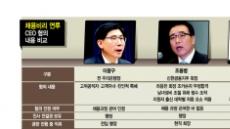 '채용비리' 이광구 구속…금융권 초긴장