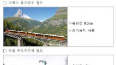 국토부, 친환경 전기열차 도입 연구 착수