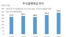 지난해 주식결제대금 338.4조원…12.3%↑
