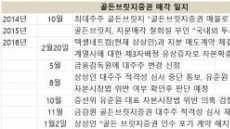 [단독]KTB투자증권, 골든브릿지증권 인수 추진한다