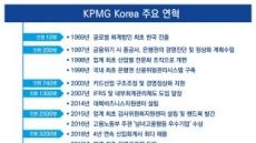 삼정KPMG, KPMG 한국진출 50주년 기념 슬로건 발표