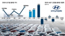 매일 1%씩 상승…현대차, 3가지 반전