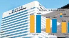 '오렌지' 품은 신한…조용병 회장 'KB 꺾을 핵심' 직접 챙긴다