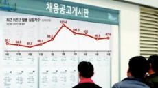 [한국경제, 연초부터 '짙은 먹구름'] '일자리 보릿고개'…2월 고용위기 더 악화