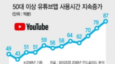 대한민국 중장년층도 '유튜브'에 빠졌다