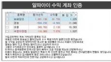 """큰손 600만주 , 쌍끌이  매집 ! 3연 上 전 마지막 """" 선취매 """" 기회 !"""