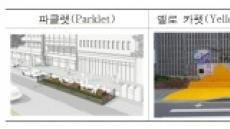 도심 내 도로 설계 '사람ㆍ안전' 중심으로 바뀐다