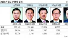 위기의 손보 'CEO 수싸움' 본격화