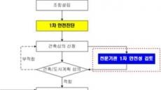 수직증축 리모델링 분담금 변동 시 총회 의무화