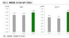 """신영證 """"쌍용양회, 예타면제 수혜 가능성…'매수' 유지"""""""