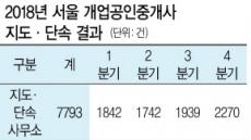 서울 공인중개업소 위법 적발7793곳 중 1540곳 행정조치