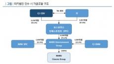 """CJ CGV, 해외 자회사 부담 누적…""""자본확충 시급"""""""