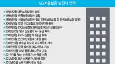 """50주년 SGI서울보증 """"세계 초일류 도약"""""""