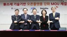 SKC, 중소ㆍ스타트업 육성 기술 플랫폼 확대ㆍ강화