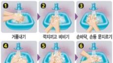 3월 급증, 식중독 예방요령은?…급식 6000여곳 합동점검