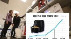 에어프라이어 인기실감…전자레인지 제치고 판매량 44배 '껑충'