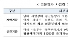HUG, 부산 남구ㆍ연제구 '고분양가 관리지역' 해제