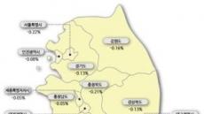 서울 전셋값 하락률 전국 1위…매매가 하락폭도 확대