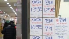 """""""매매 대신 전세"""" 가격 하락ㆍ물량 증가 여파에 거래량 '쑥쑥'"""