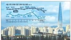서울 아파트 경매시장도 집값하락 '불똥'
