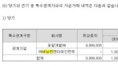 '버닝썬' 수사 '르메르디앙호텔'로 확대되나… 거액 투자