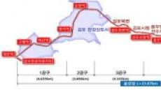 김포도시철도 7월말 개통 위한 종합시험운행 착수
